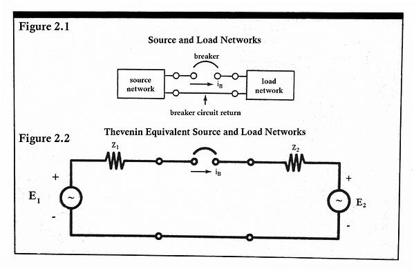 Transient Currents in DC and Single-Phase AC Inductive Circuits