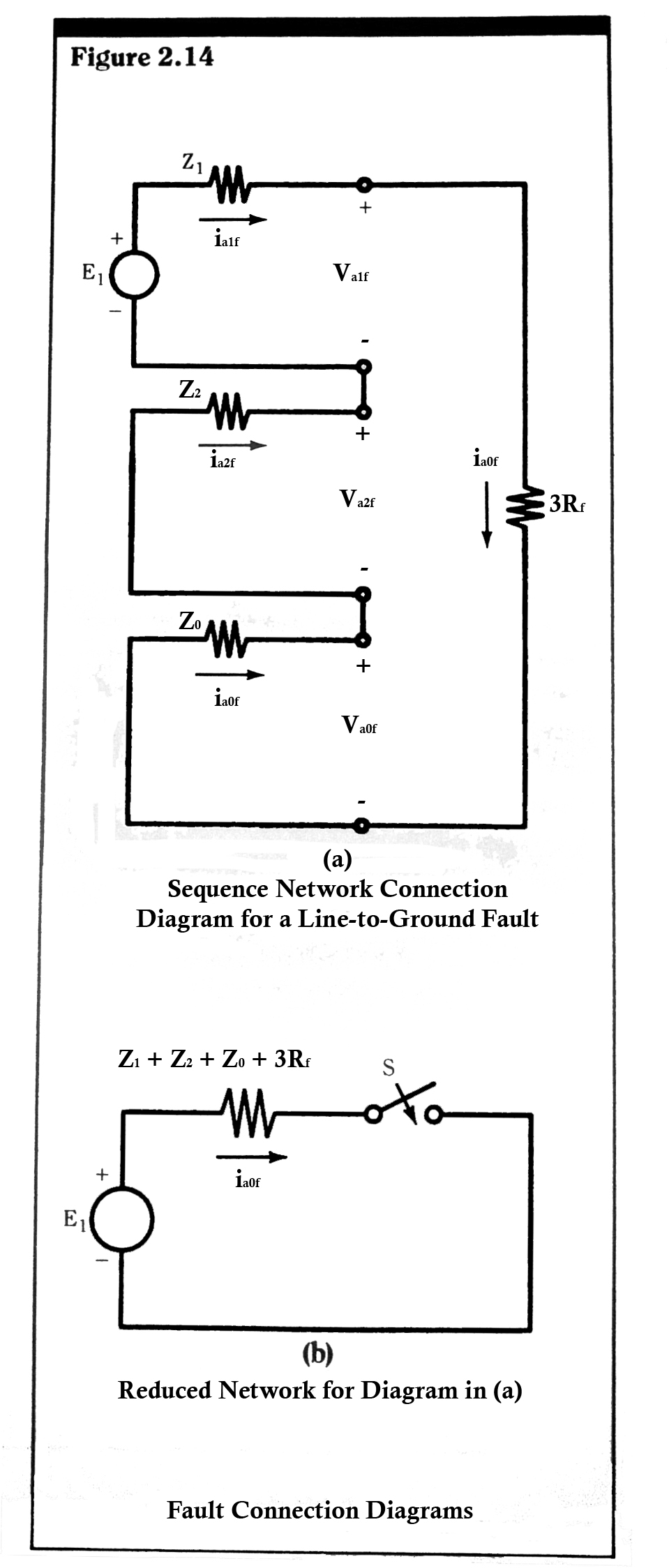 Series Circuit Labeled Connection We