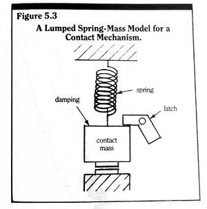 How To Learn Electric Motor Control A Basic Motor Controller Guide For Electrical Motor Controls also Hydraulic Lift Kit likewise Electromechanical Relay Basics moreover Automotive Electric Motors moreover How To Learn Electric Motor Control A Basic. on hub motor control circuit